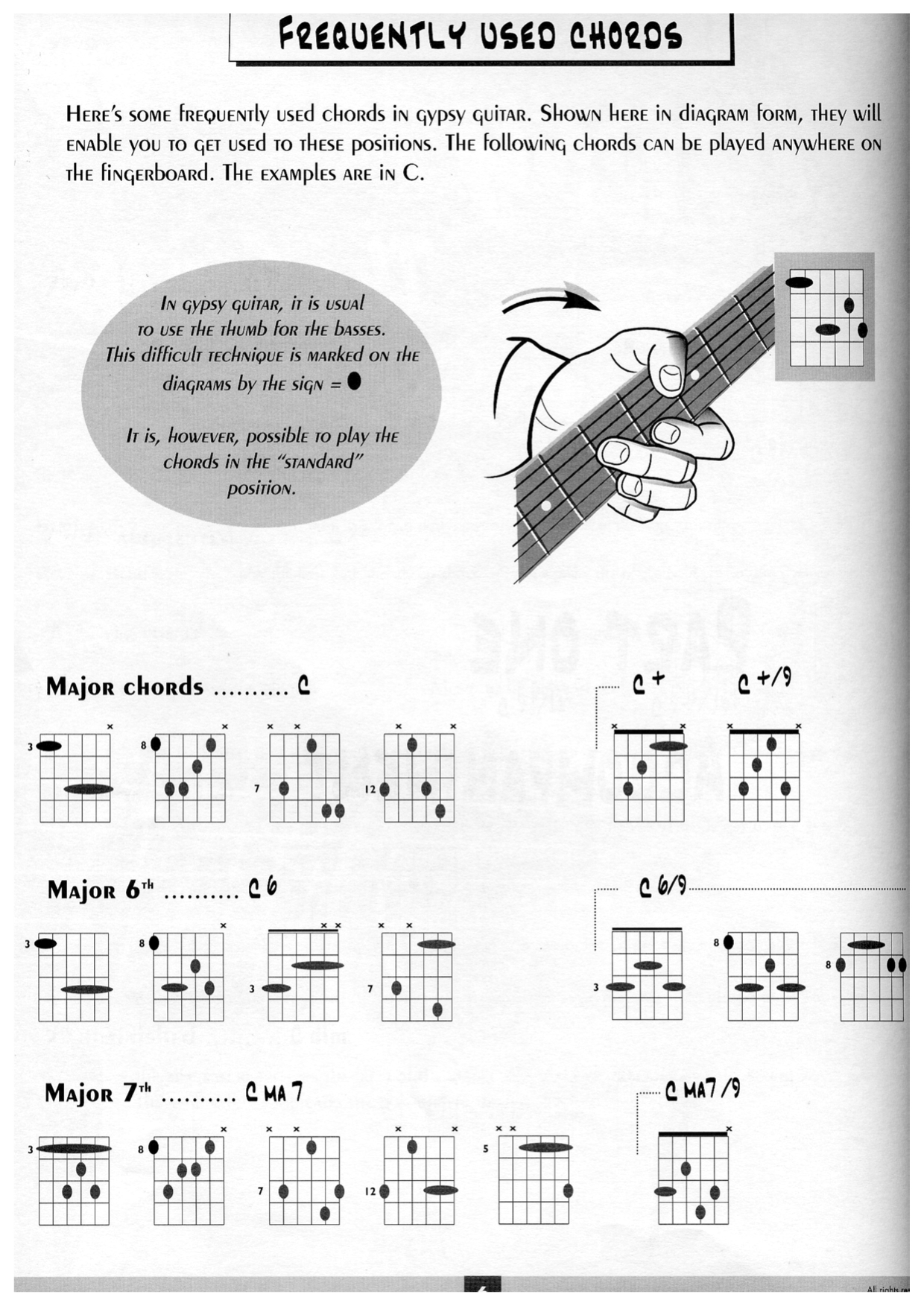 Topic Gypsy Jazz Chord Voicings Fingerings In C Part 1